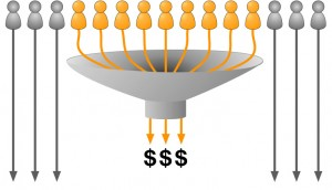 Widen the Sales Funnel