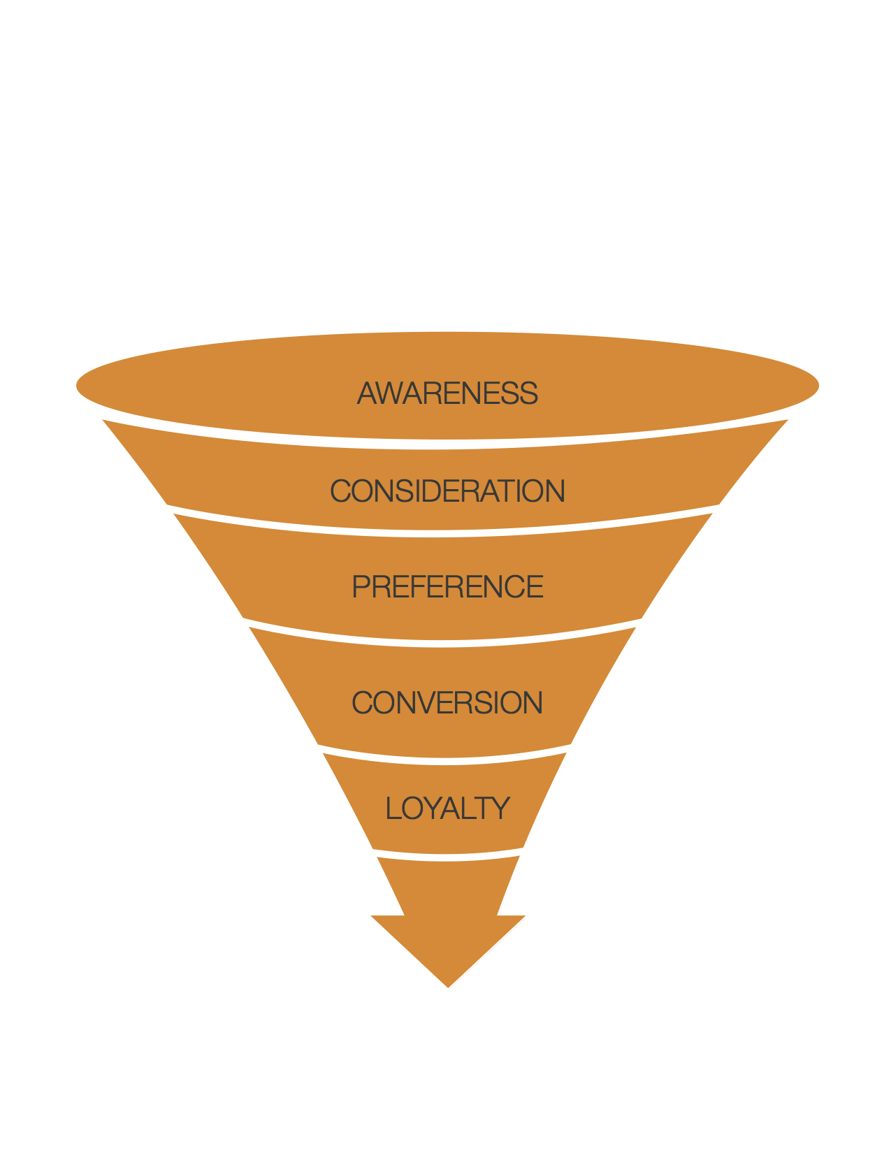 marketingfunnel_funnelonly